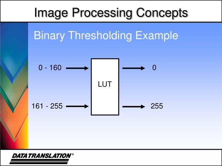Binary Thresholding Example