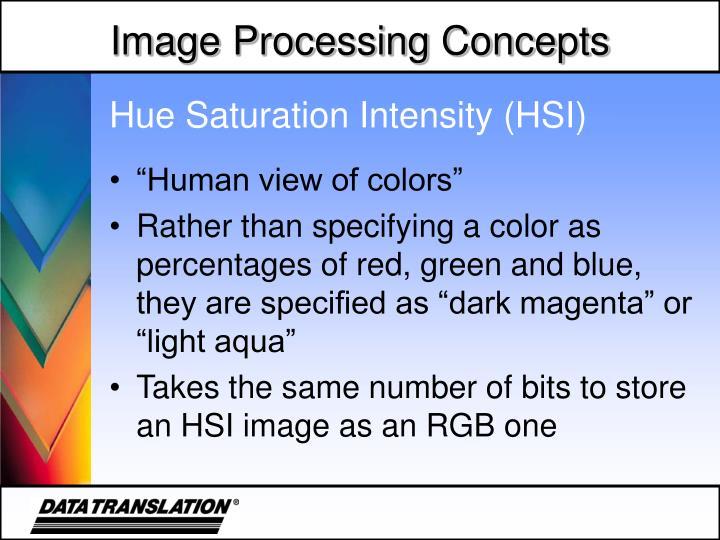 Hue Saturation Intensity (HSI)