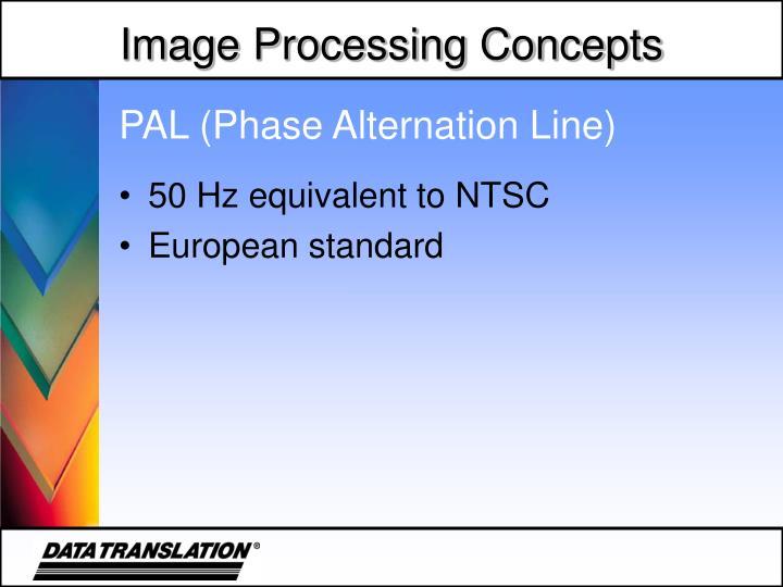 PAL (Phase Alternation Line)