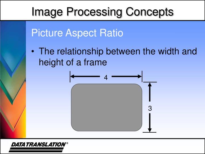 Picture Aspect Ratio