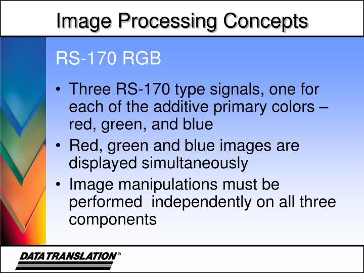 RS-170 RGB
