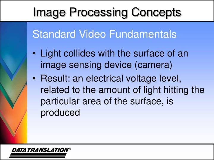 Standard Video Fundamentals