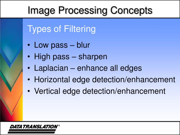 Types of Filtering