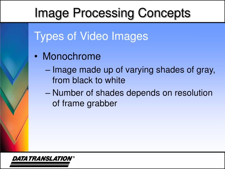 Types of video images