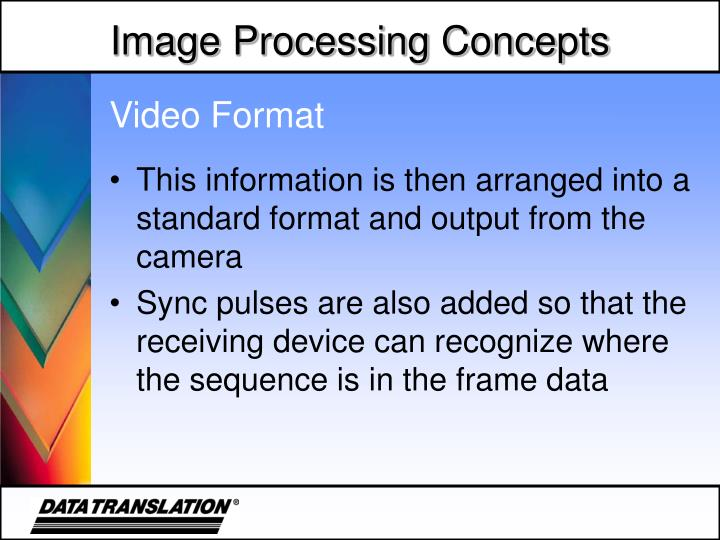 Video Format