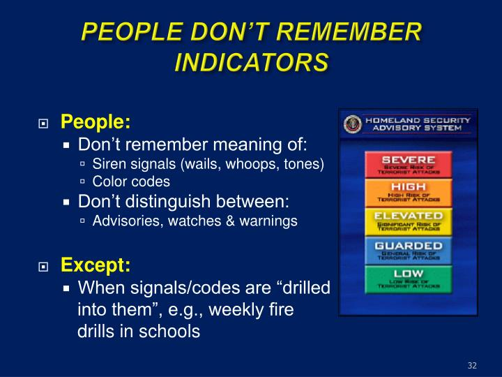 PEOPLE DON'T REMEMBER INDICATORS
