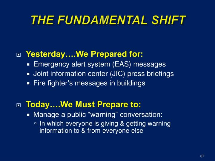 THE FUNDAMENTAL SHIFT