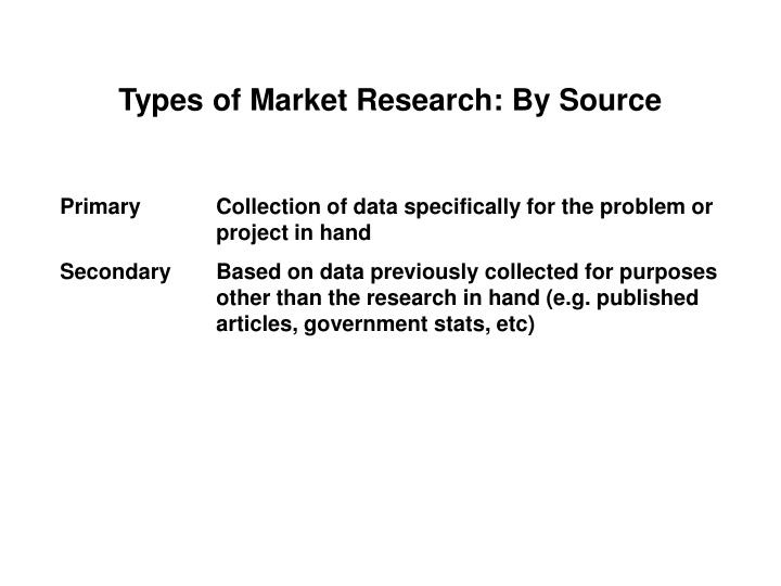 Types of Market Research: By Source