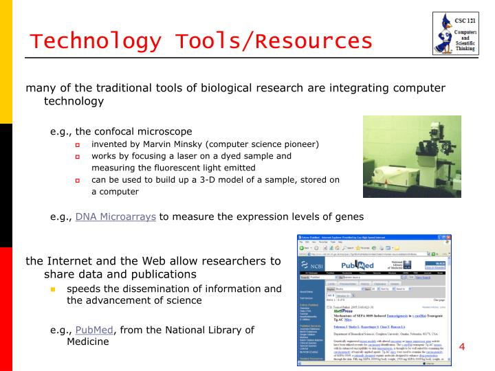 Technology Tools/Resources