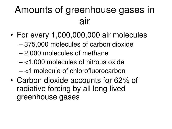 Amounts of greenhouse gases in air