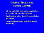 current trends and future growth