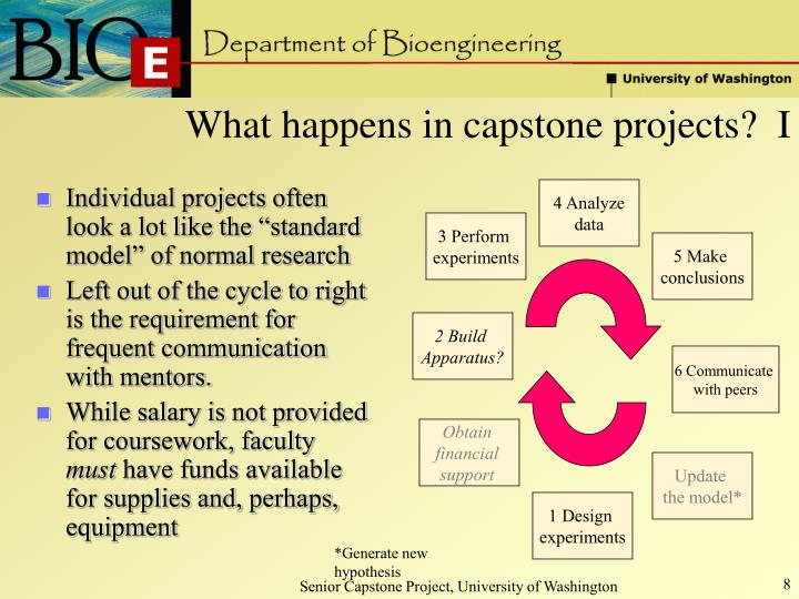 What happens in capstone projects?  I