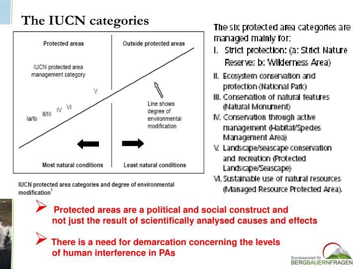 The IUCN categories