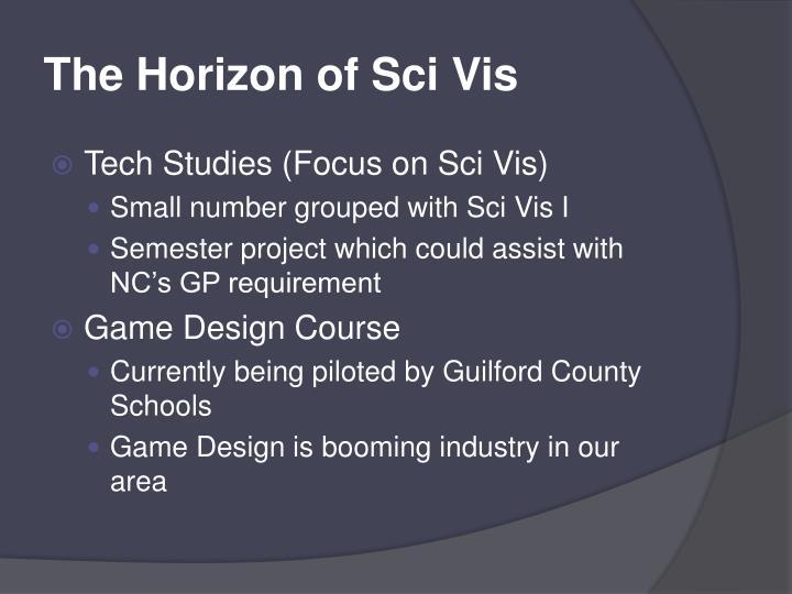 The Horizon of Sci Vis