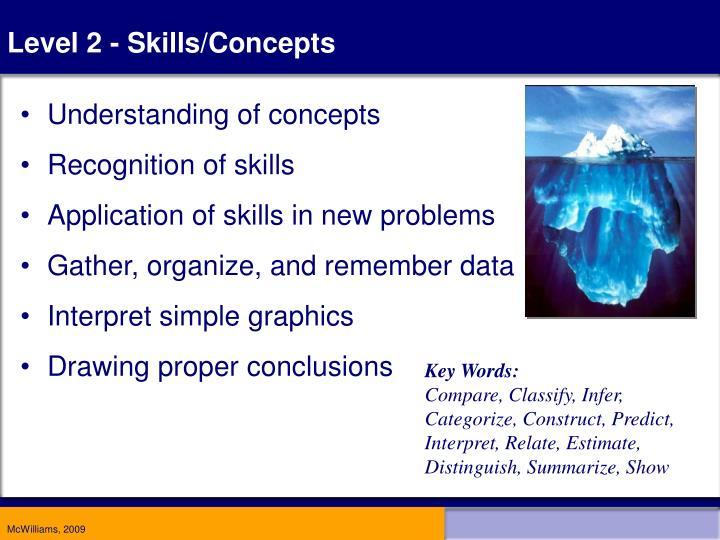 Level 2 - Skills/Concepts