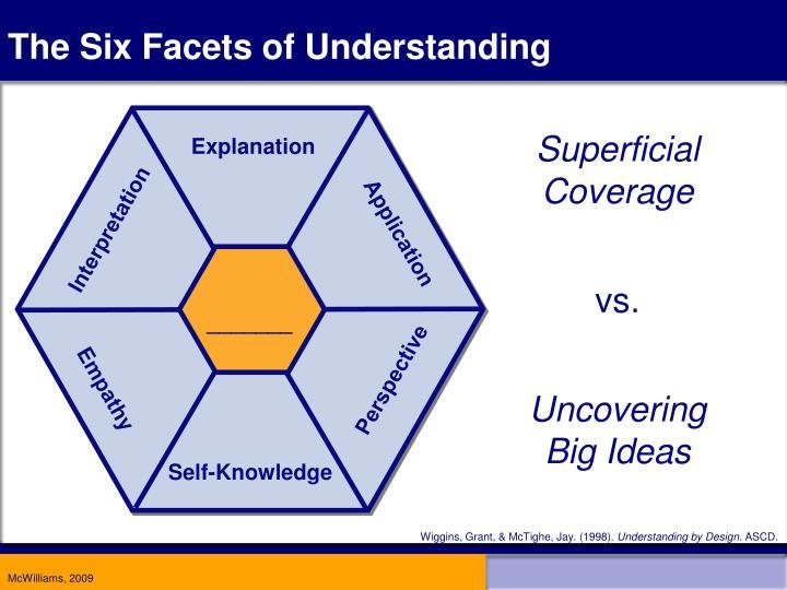The Six Facets of Understanding
