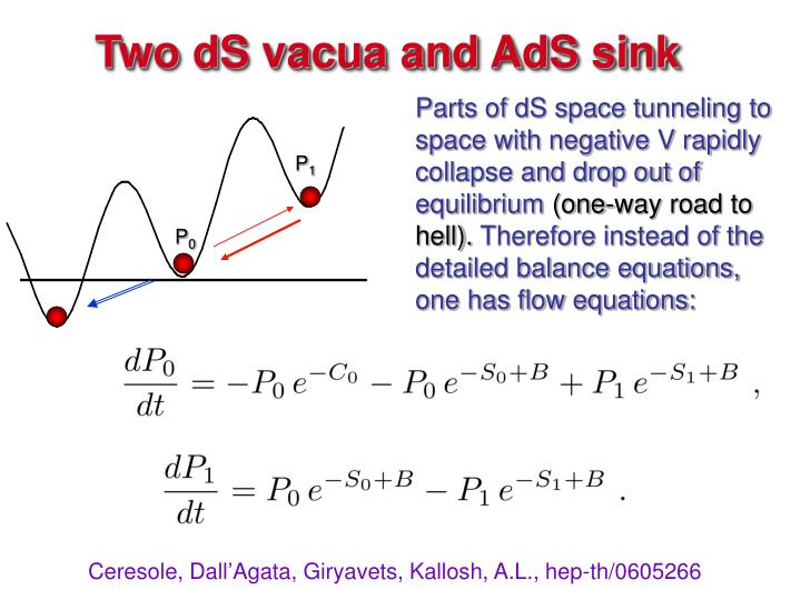 Two dS vacua and AdS sink