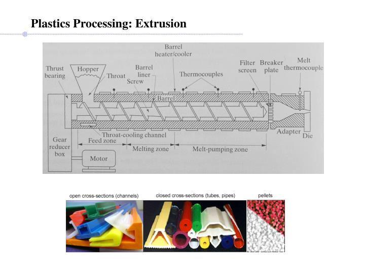 Plastics Processing: Extrusion