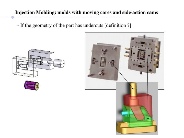 Injection Molding: molds with moving cores and side-action cams