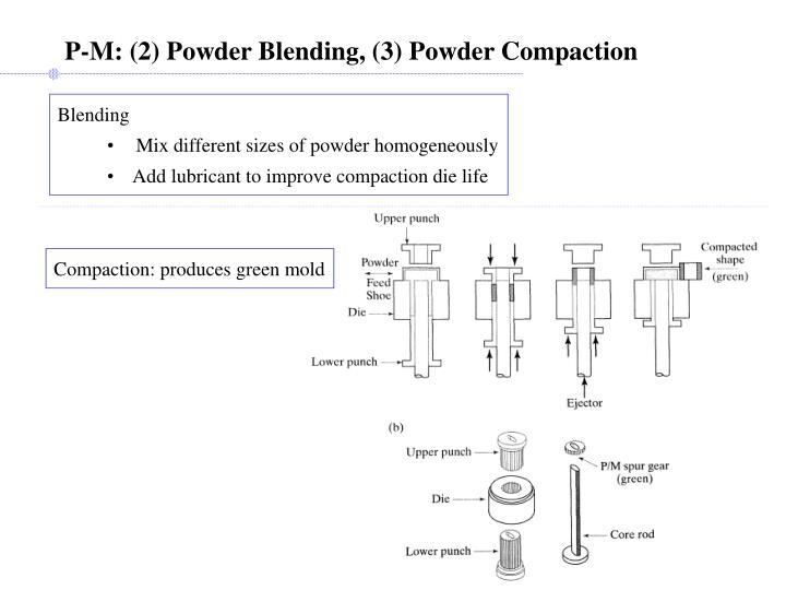 P-M: (2) Powder Blending, (3) Powder Compaction