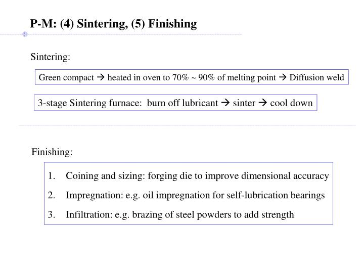 P-M: (4) Sintering, (5) Finishing