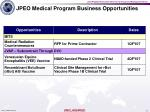 jpeo medical program business opportunities