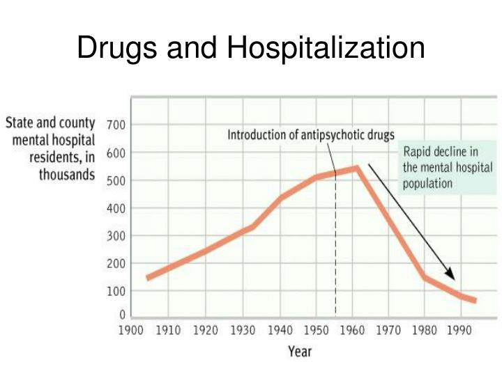 Drugs and hospitalization