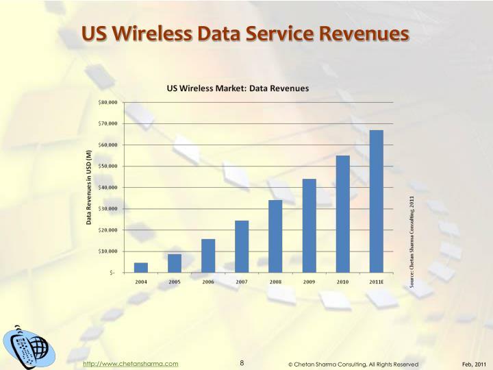 US Wireless