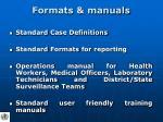 formats manuals