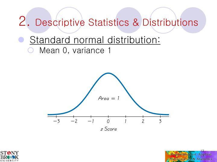 Standard normal distribution: