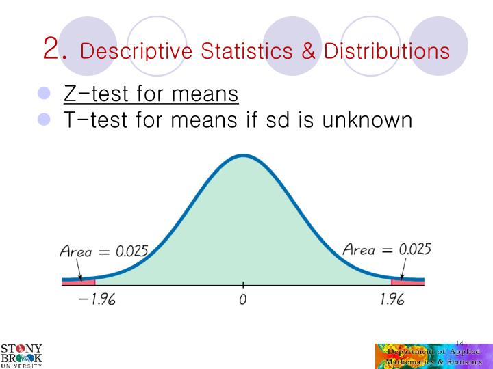 Z-test for means