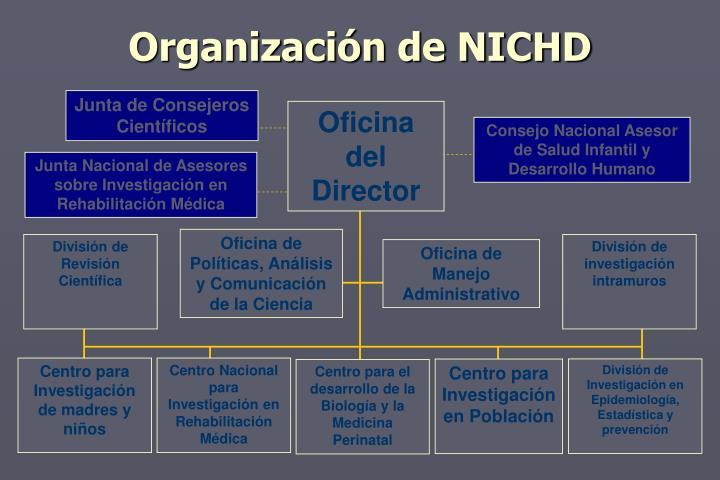 Organización de NICHD