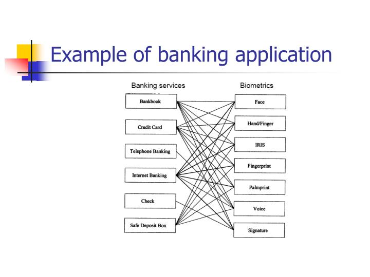 Example of banking application