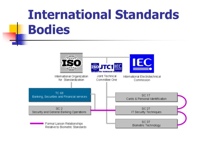 International Standards Bodies