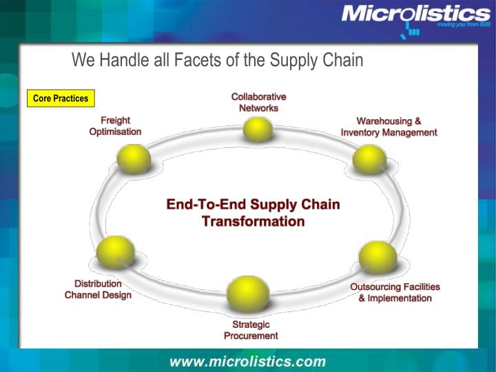 We Handle all Facets of the Supply Chain