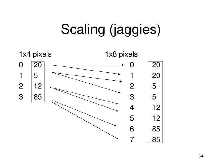 Scaling (jaggies)