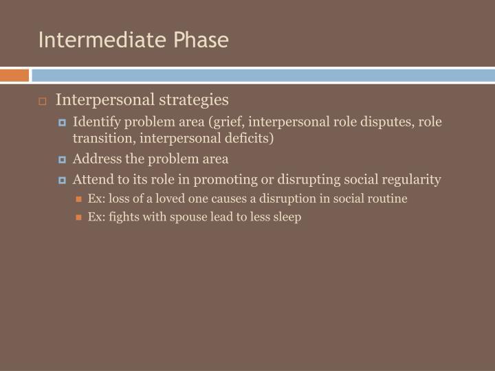 Intermediate Phase