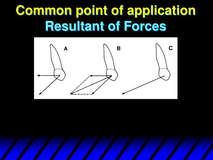 Common point of application
