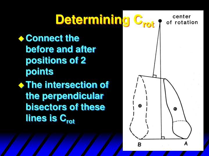Determining C
