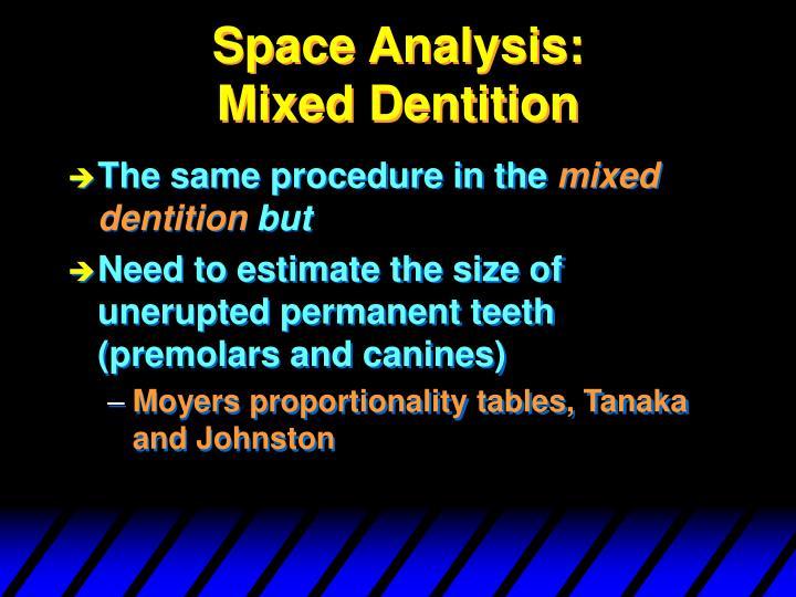 Space Analysis: