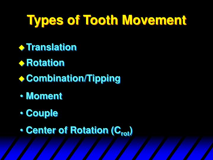 Types of Tooth Movement