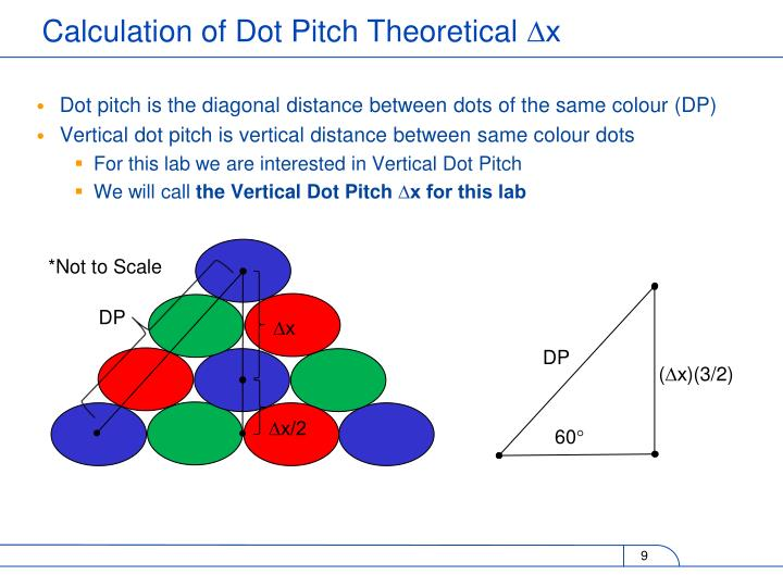 Dot pitch is the diagonal distance between dots of the same colour (DP)