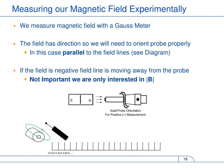 We measure magnetic field with a Gauss Meter