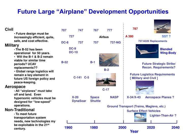 "Future Large ""Airplane"" Development Opportunities"