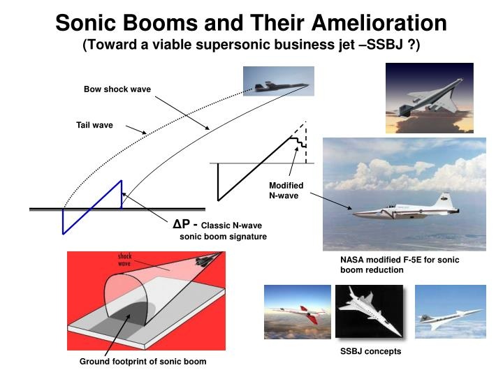Sonic Booms and Their Amelioration