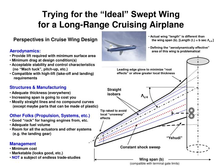 "Trying for the ""Ideal"" Swept Wing"