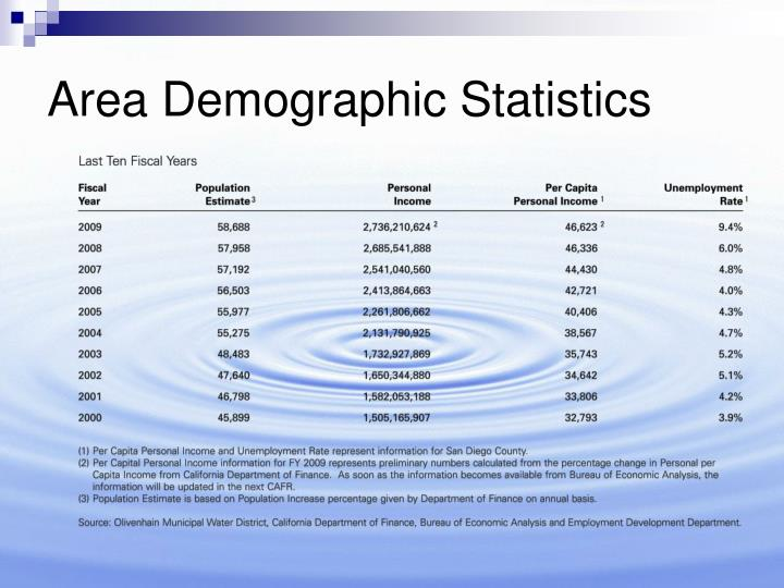 Area Demographic Statistics