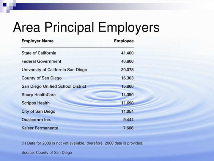 Area Principal Employers