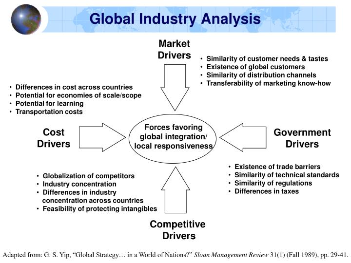 tesco yip s globalization drivers