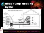 heat pump heating cycle